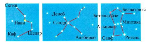 Звёздное небо - Плешаков 2 класс 1 часть. Рабочая тетрадь