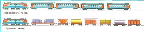 Зачем нужны поезда?