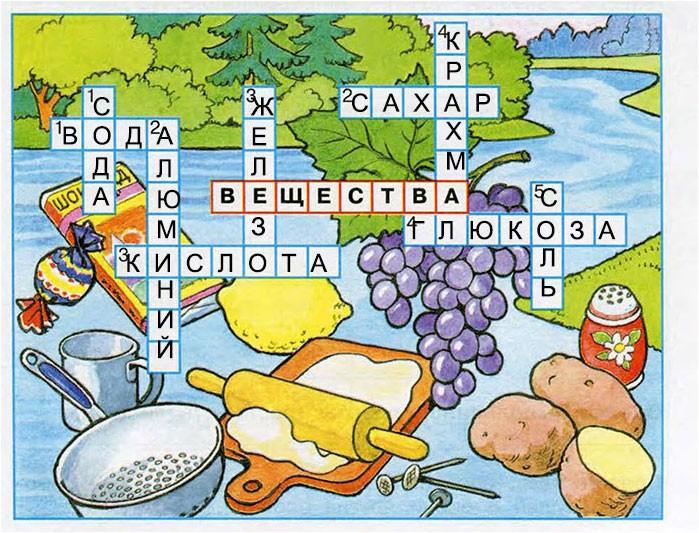 Разнообразие веществ - Плешаков 3 класс 1 часть. Рабочая тетрадь