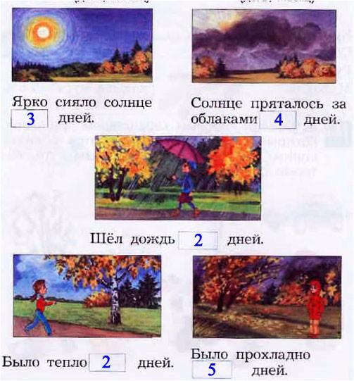 Дневник наблюдений: Осень