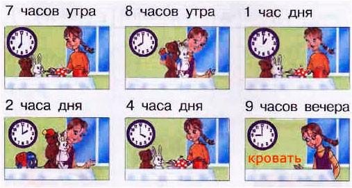 § 12. Ты и твоя семья - Вахрушев 1 класс. Рабочая тетрадь
