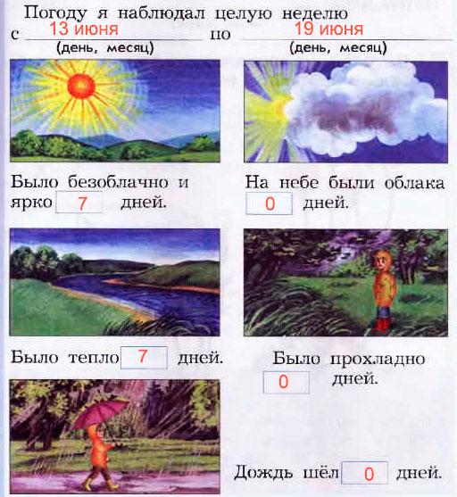 Дневник наблюдений: Летнее задание - Вахрушев 1 класс. Рабочая тетрадь