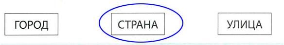 § 1. Общие слова - понятия - Вахрушев 2 класс. Рабочая тетрадь