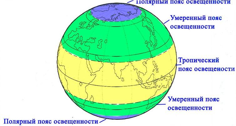 § 10. Где на Земле теплее