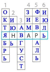 § 10. Где на Земле теплее - Вахрушев 2 класс. Рабочая тетрадь