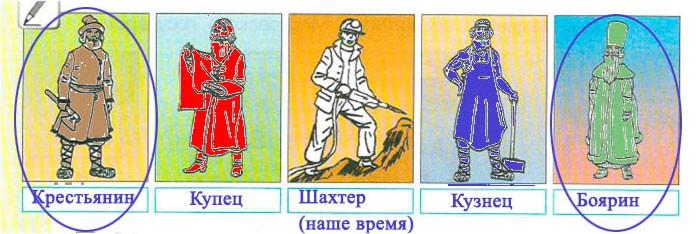 Тема 10. Земля и люди Московского государства