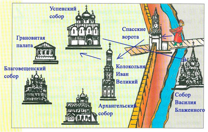 Тема 11. Москва златоглавая - Данилов 3 класс 2 часть. Рабочая тетрадь