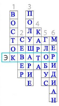 § 13. Глобус и карта