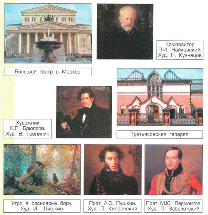 Тема 15. Как Россия у Европы «училась»