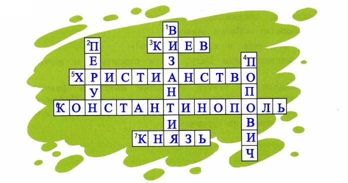 Во времена Древней Руси - Тихомирова 4 класс 2 часть. Рабочая тетрадь