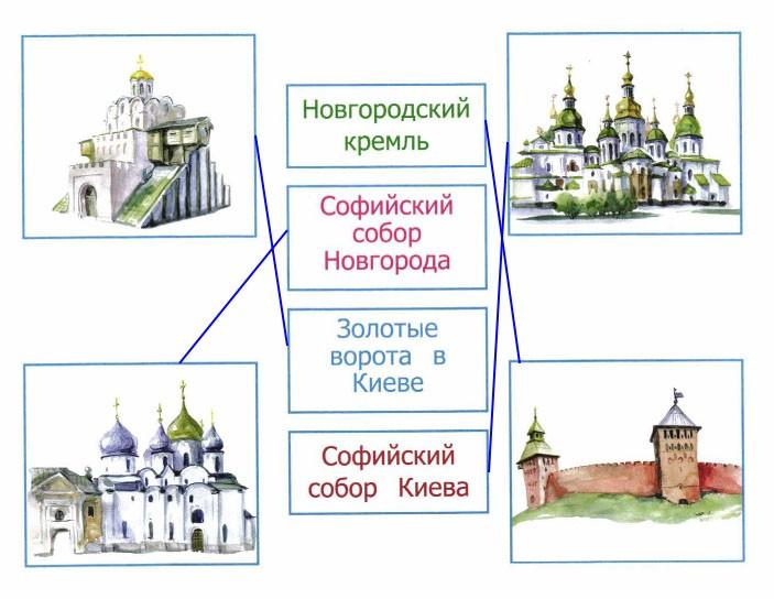 Страна городов