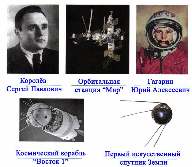 Страна, открывшая путь в космос