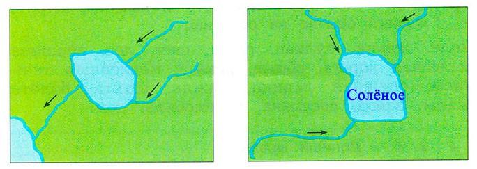 § 16. Реки и озёра - Вахрушев 2 класс. Рабочая тетрадь