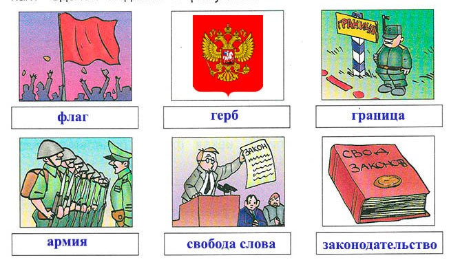 Тема 15. Короли, президенты и граждане