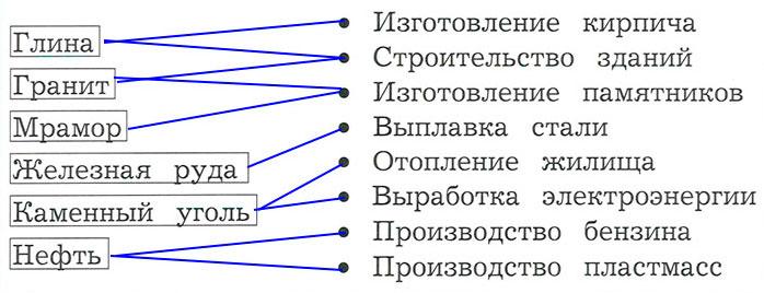 § 17. Равнины и горы - Вахрушев 2 класс. Рабочая тетрадь