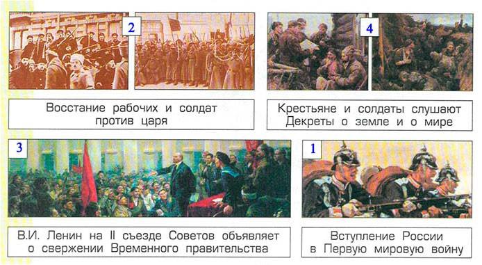 Тема 18. Россия в огне