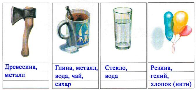 § 2. Из чего состоят все предметы