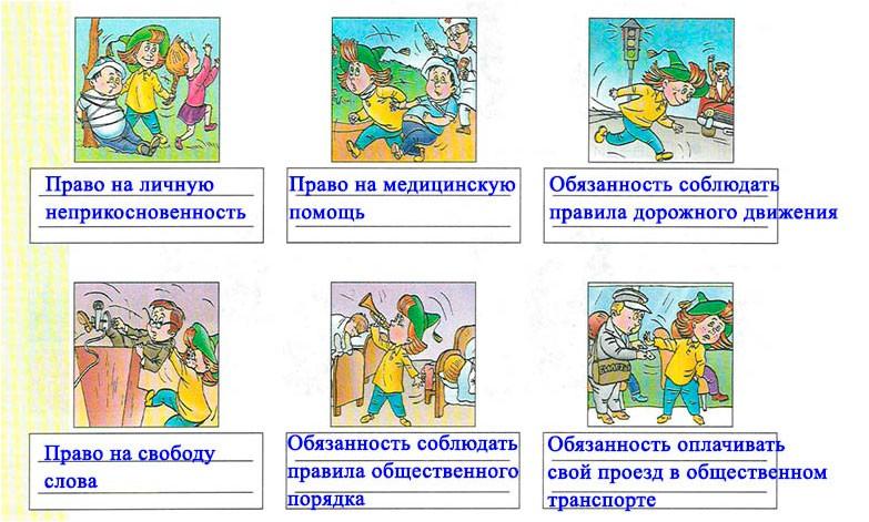 Тема 22. Я - гражданин России - Данилов 3 класс 2 часть. Рабочая тетрадь