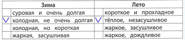 § 22. Леса умеренного пояса - Вахрушев 2 класс. Рабочая тетрадь