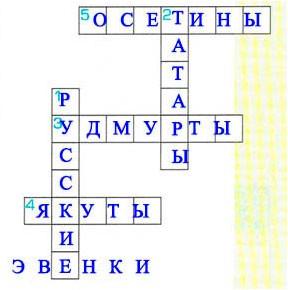 Тема 25. Народы России - Данилов 3 класс 2 часть. Рабочая тетрадь