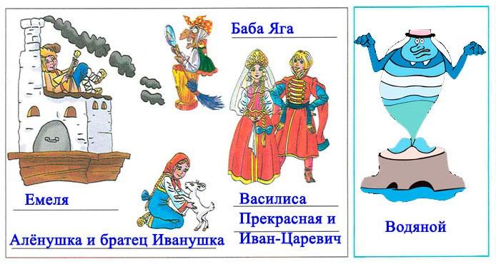 § 30. Россия - наша родина