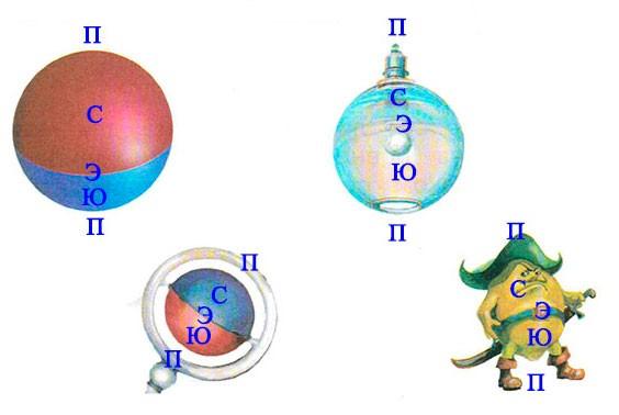 § 5. Глобус - модель Земли