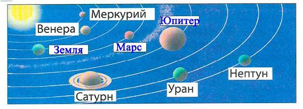 § 6. Земля в космосе