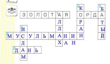 Тема 8. «Слово о погибели Русской земли» - Данилов 3 класс 2 часть. Рабочая тетрадь