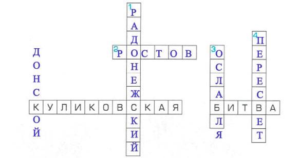 Тема 9. От Древней Руси к единой России - Данилов 3 класс 2 часть. Рабочая тетрадь