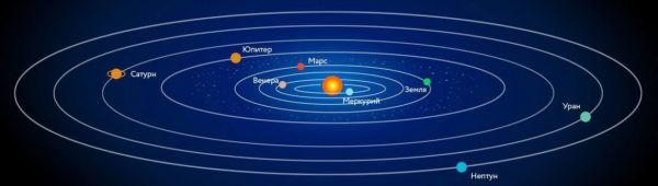 Мир глазами астронома - Плешаков 4 класс 1 часть. Учебник