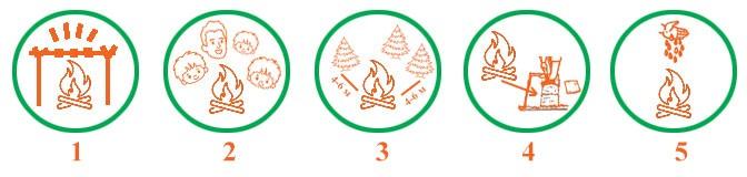 Лес и человек - Плешаков 4 класс 1 часть. Учебник